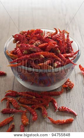 Dried Chili  In A Glass Bowl