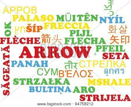Background concept wordcloud multilanguage international many language illustration of arrow