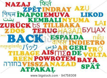 Background concept wordcloud multilanguage international many language illustration of back