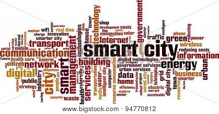 Smart City Word Cloud