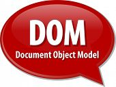 image of dom  - Speech bubble illustration of information technology acronym abbreviation term definition DOM Document Object Model - JPG