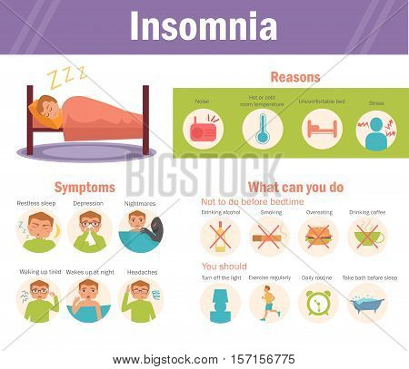 Insomnia: causes, symptoms, treatment Vector Cartoon character Isolated Flat