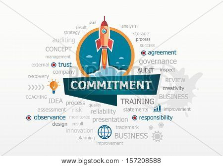 The word cloud Commitment concept on background with rocket. Project for web banner and printed materials.