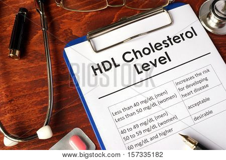 HDL (Good) Cholesterol level chart on a table.
