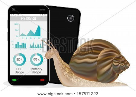 a slow smartphone with snail on a white background