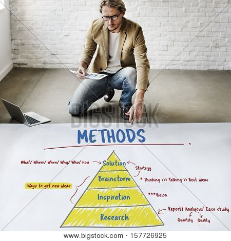 Creativity Innovation Plan Strategy Concept