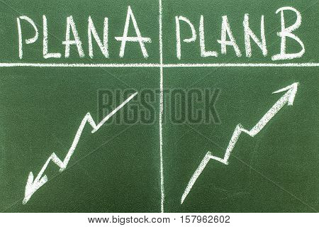 Texture of a blackboard with Plan A and Plan B. Plan A as compared to the plan B