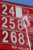 Price changing on gas sign as cost fluctuates