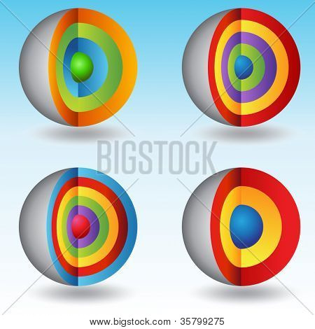An image of a set of 3d layered core sphere charts.