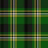stock photo of kilts  - A tartan or plaid seamless design as used in kilts and traditional clothing - JPG