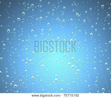 Raindrop Background