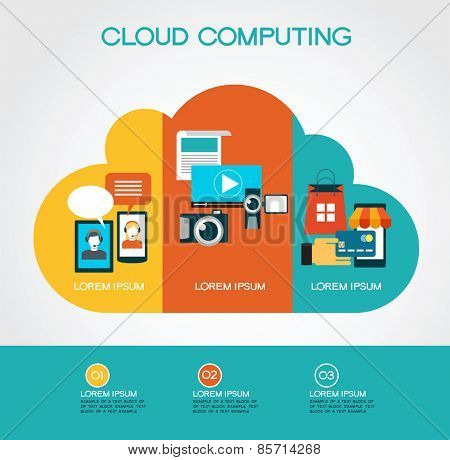cloud computing infographic Template with interface icons, clouds and text. cloud computing concept