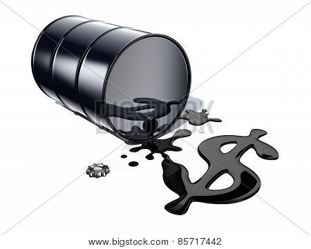 Oil and Dollar
