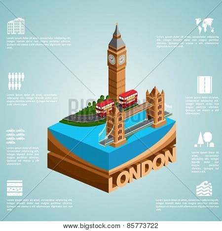 Isometry city London