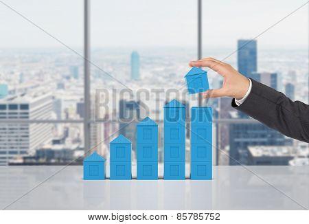Chart In Form Skyscraper