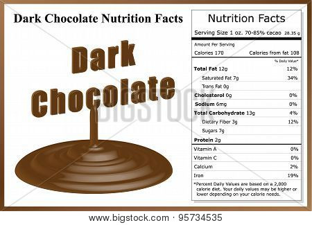 Dark Chocolate Nutrition Facts