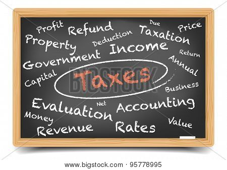 detailed illustration of a taxes wordcloud on a blackboard, eps10 vector, gradient mesh included
