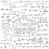 Постер, плакат: Thermodynamics Law Theory And Physics Mathematical Formula Equation Doodle Handwriting Icon In Whit