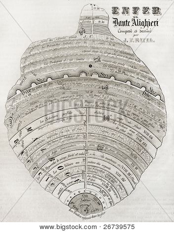 Old Hell map inspired to Divine Commedy of Italian literature genius Dante Alighieri. Created by Ratel, published on Magasin Pittoresque, Paris, 1850