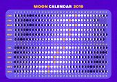 Alendar Of Moon Phases For Each Day poster