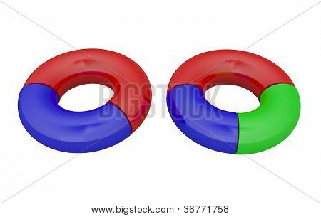 Round Colored Diagrams