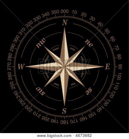 Compass On Paper