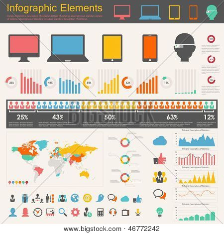 Elementos de infografía industria IT