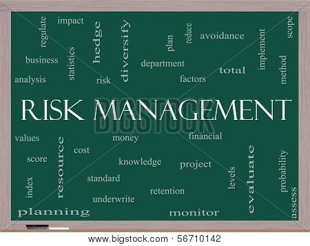 Risk Management Word Cloud Concept On A 3D Cube Blackboard