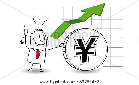 fluctuation of the Yen up