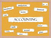 Accounting  Word Concept