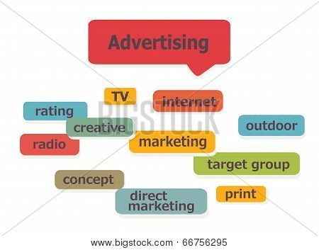 Advertising Word Graphic