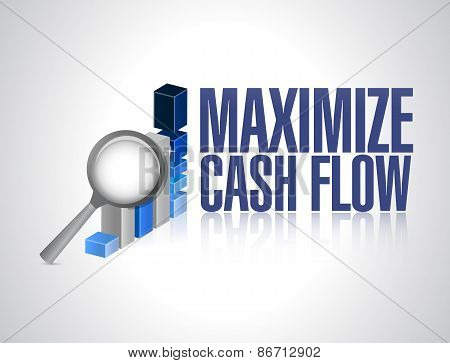 Maximize Cash Flow Business Magnify