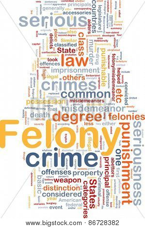 Background concept wordcloud of felony crime