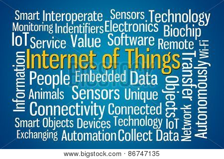 Internet of Things word cloud on blue background