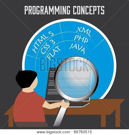 A Man Learning Programming Concepts