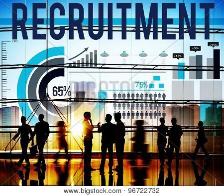 Recruitment Human Resources Employment Occupation Concept
