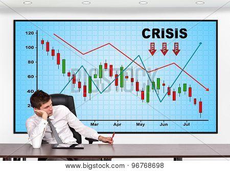 Crisis Chart On Plasma Panel