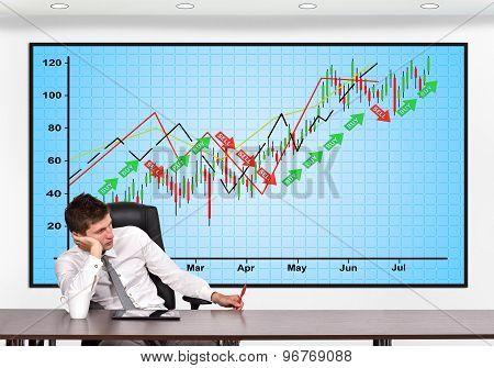 Stock Chart On Screen