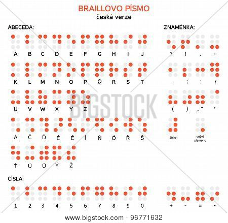 Czech Version Of Braille Alphabet, Numbers And Punctuation In Czech