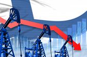 Finland Oil Industry Concept, Industrial Illustration - Lowering, Falling Graph On Finland Flag Back poster