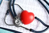 Stethoscope, Red Heart And Cardiogram On Table. Cardiology Concept poster