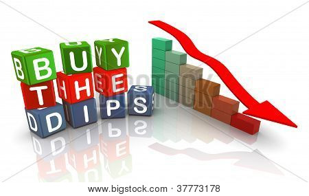 3D Buzzword Text 'buy The Dips'