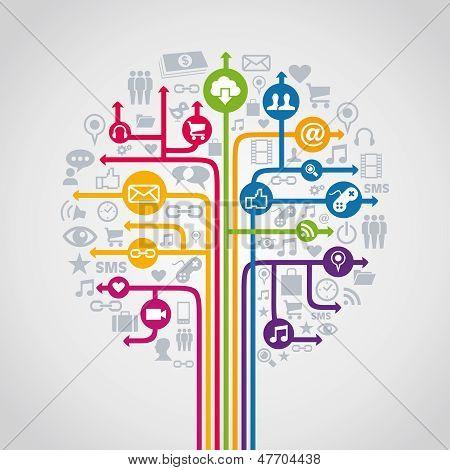 Árbol de concepto de Social Media
