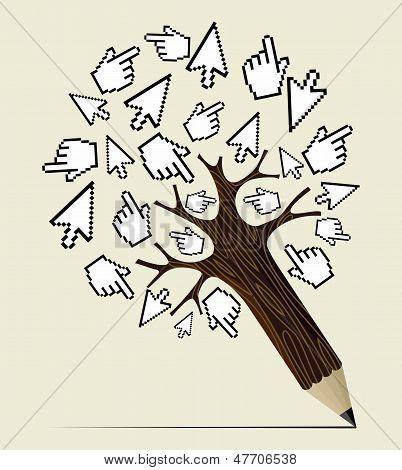 Internet Activity Concept Tree