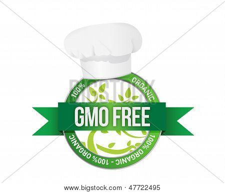 Free Genetically Modifies Plants Sign