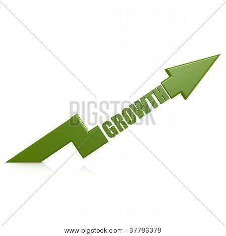 Growth Arrow Up Green