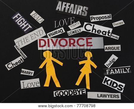 Divorce Messages