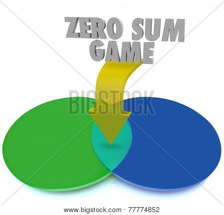 Zero Sum Game words on a venn diagram overlapped area illustrating balance and equal amounts won or loss in a competition