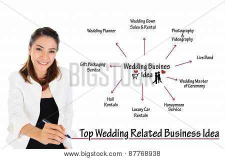 Top Wedding Related Business Idea for Love Concept