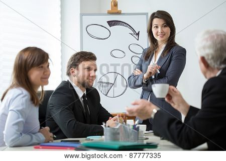 Business Partners Analyzing Company Situation